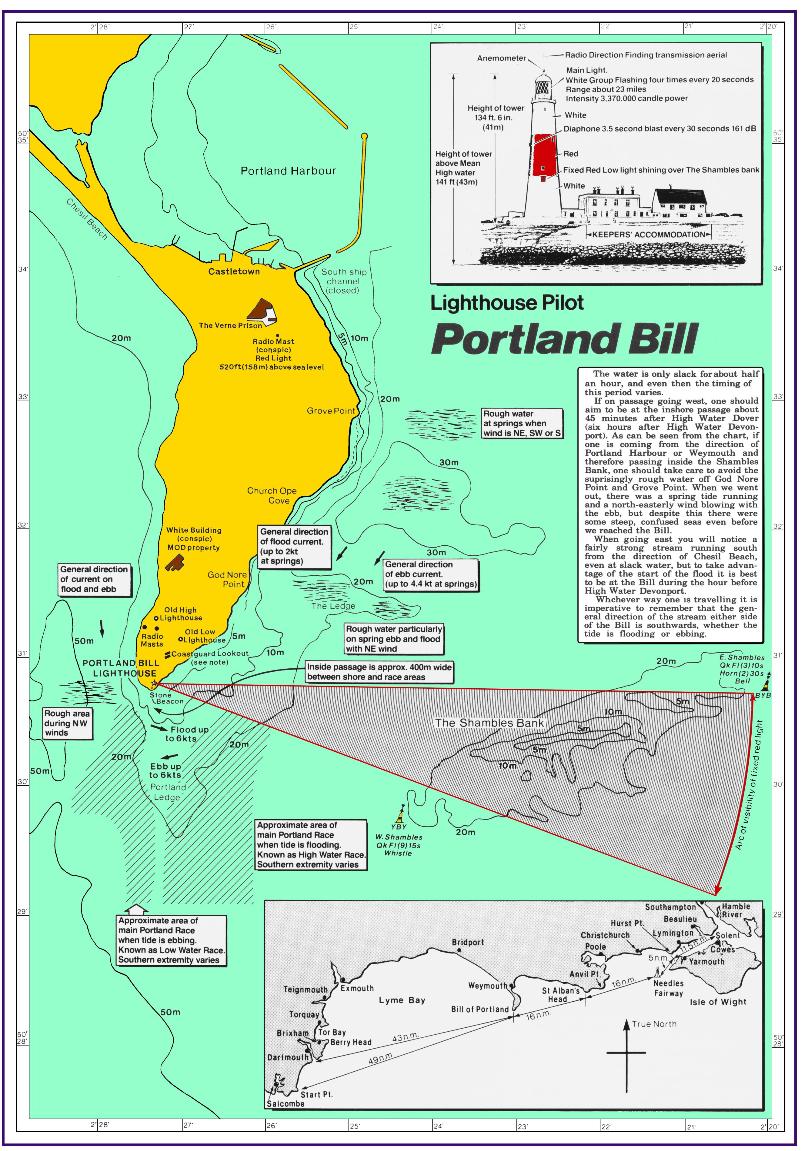 Portland Race