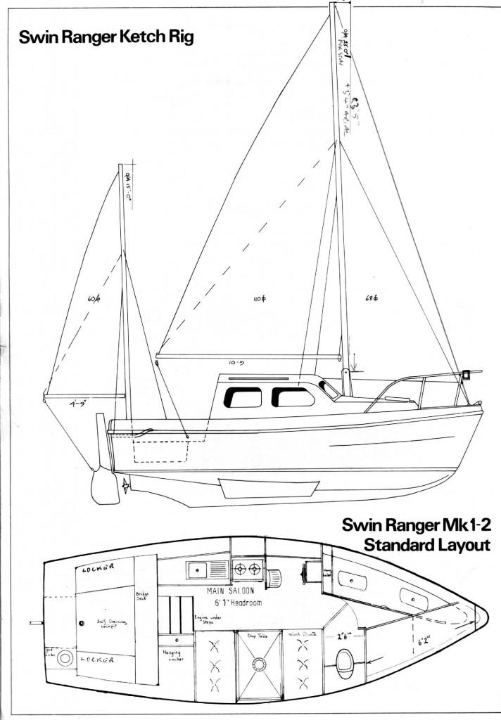 Swin Ranger 2