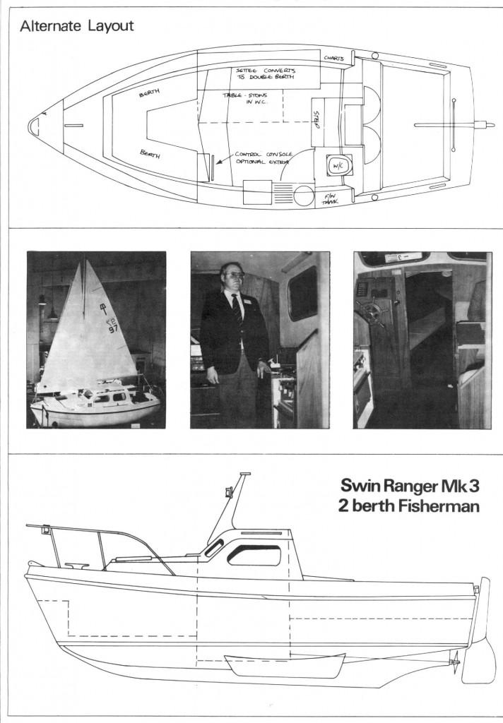 Swin Ranger 3